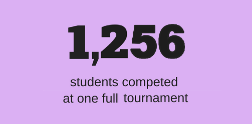1256 students competed in one full tournament